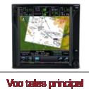 Avionics